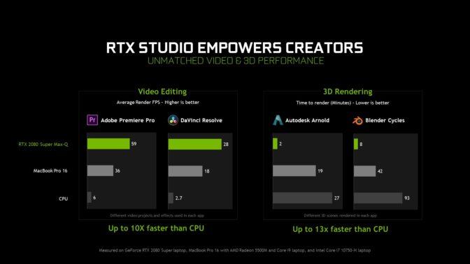 NVIDIA RTX Studio performance