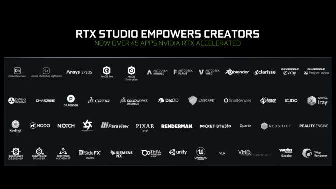 NVIDIA RTX Studio apps