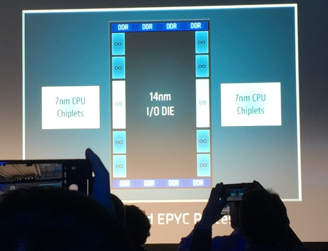 AMD-Epyc-Chiplet