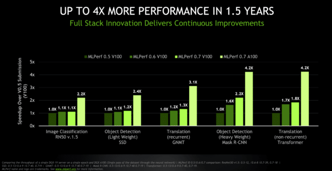 4x improve x1280