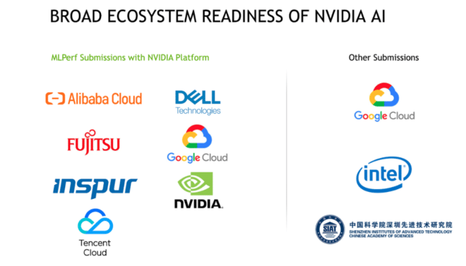 NVIDIA AI Ecosystem x1000
