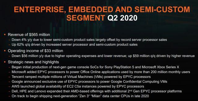AMD-EESC